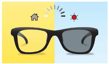 透明なサングラスって何の為にかけるのかな?いろいろ種類があるみのサムネイル画像